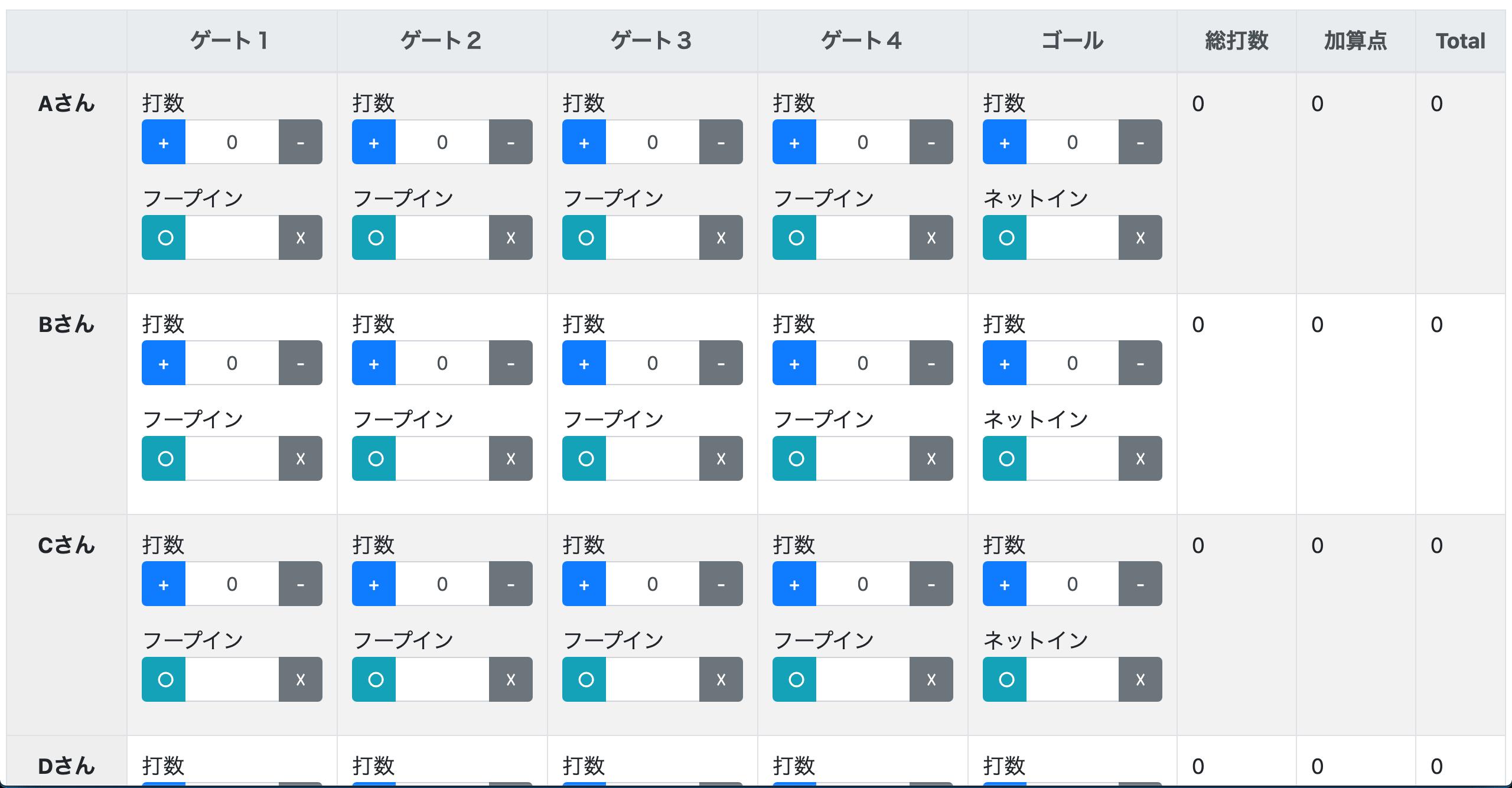 点数計算アプリの画像